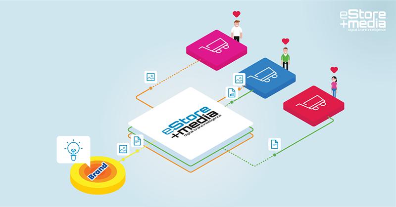 Blog_digital_shelf_automation